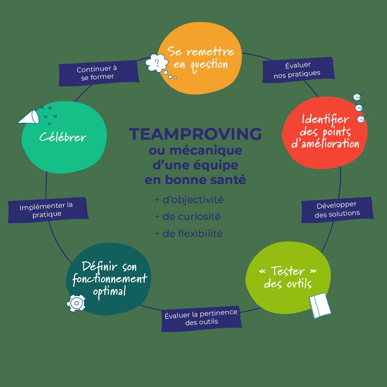 teamproving_schema